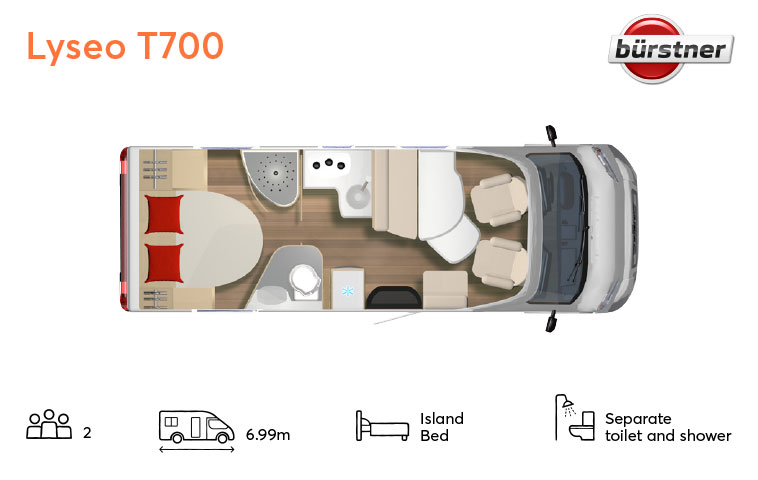 SmartRV_FloorplansBrand_758x480_March2020_Burstner-LyseoT700