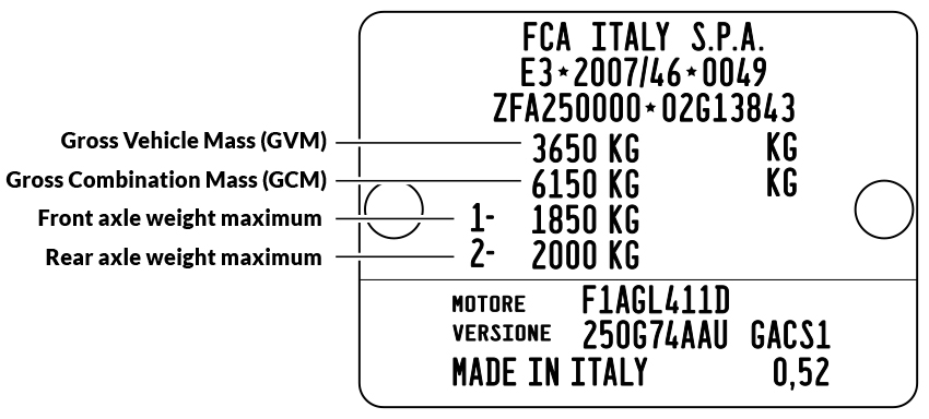 Chassis Rating Plate-labels-850px