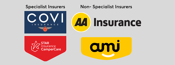 Specialist and non-specialist motorhome Insurers in New Zealand