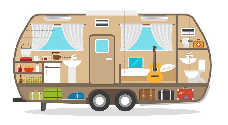 motorhome contents insurance cross section
